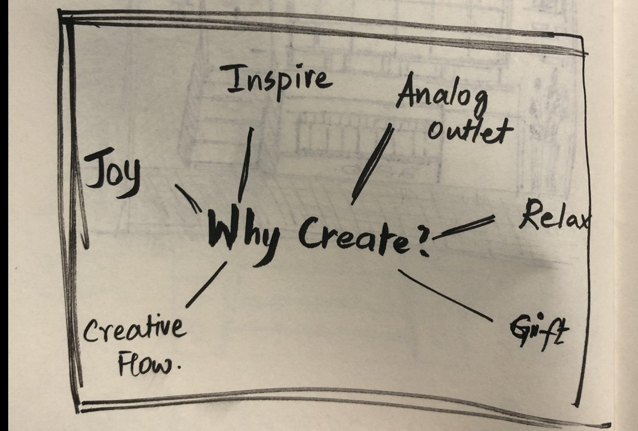 Why create? - student project