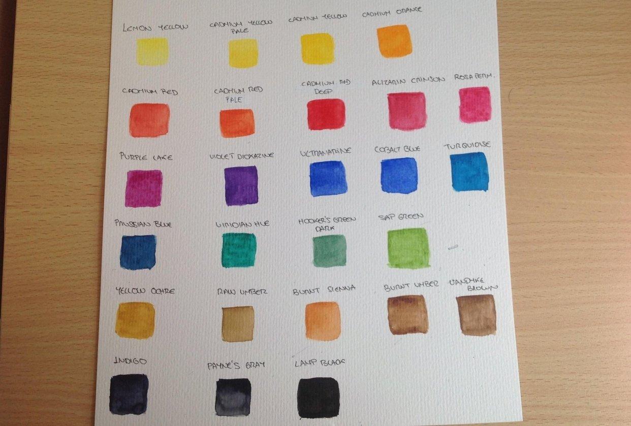 Beginner's palette - student project