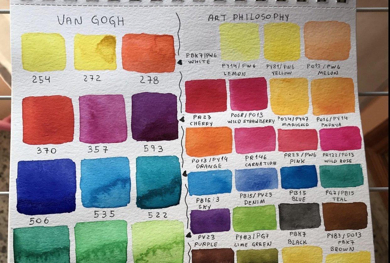 Van Gogh/Art Philosophy(Prima)/Sakura-Koi - student project