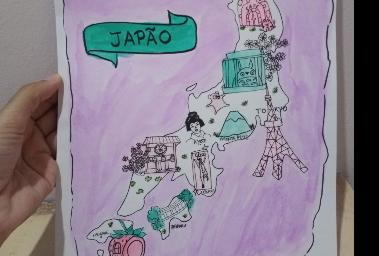 Japan Travel - student project