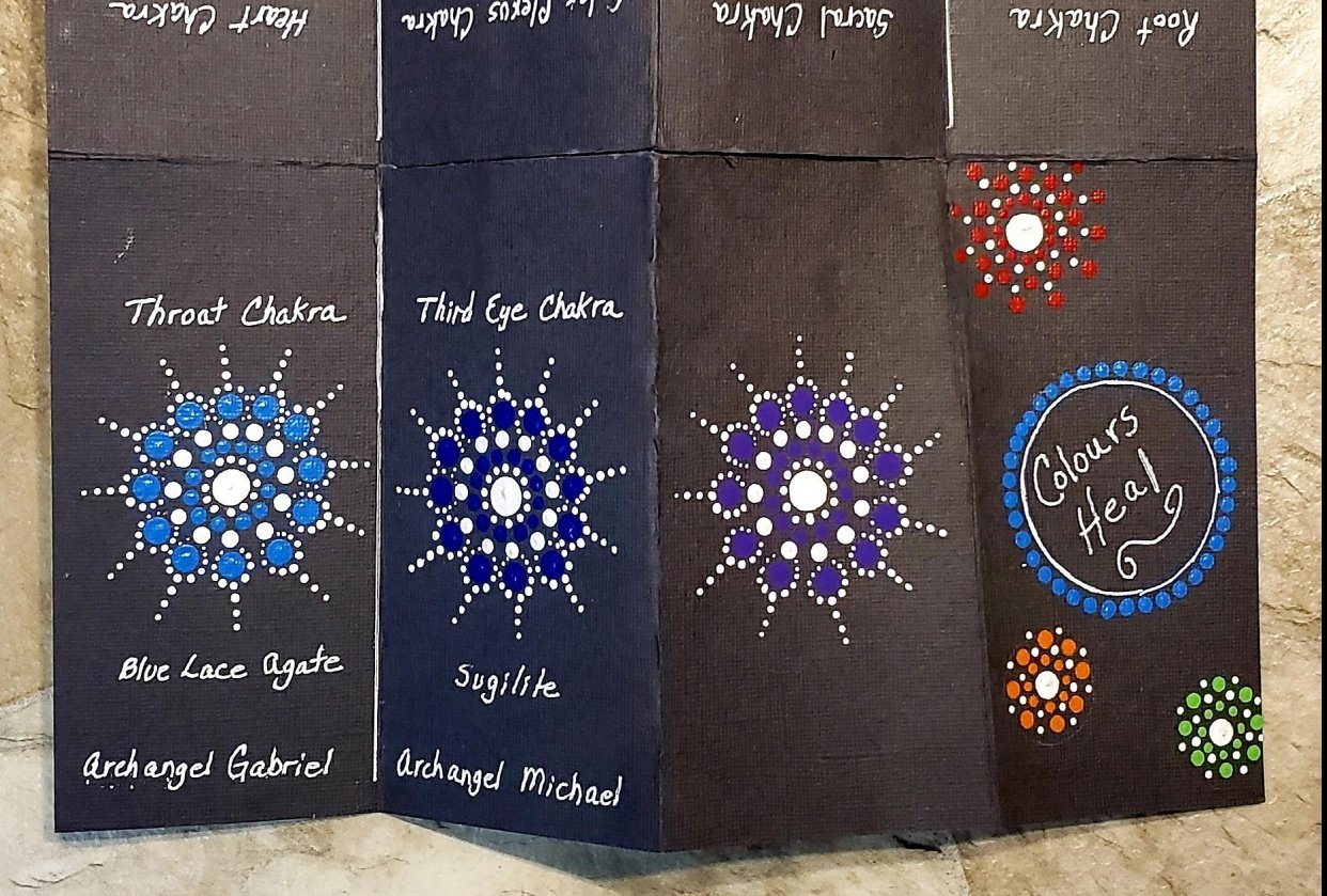 Colours Heal Chakra Zine - student project