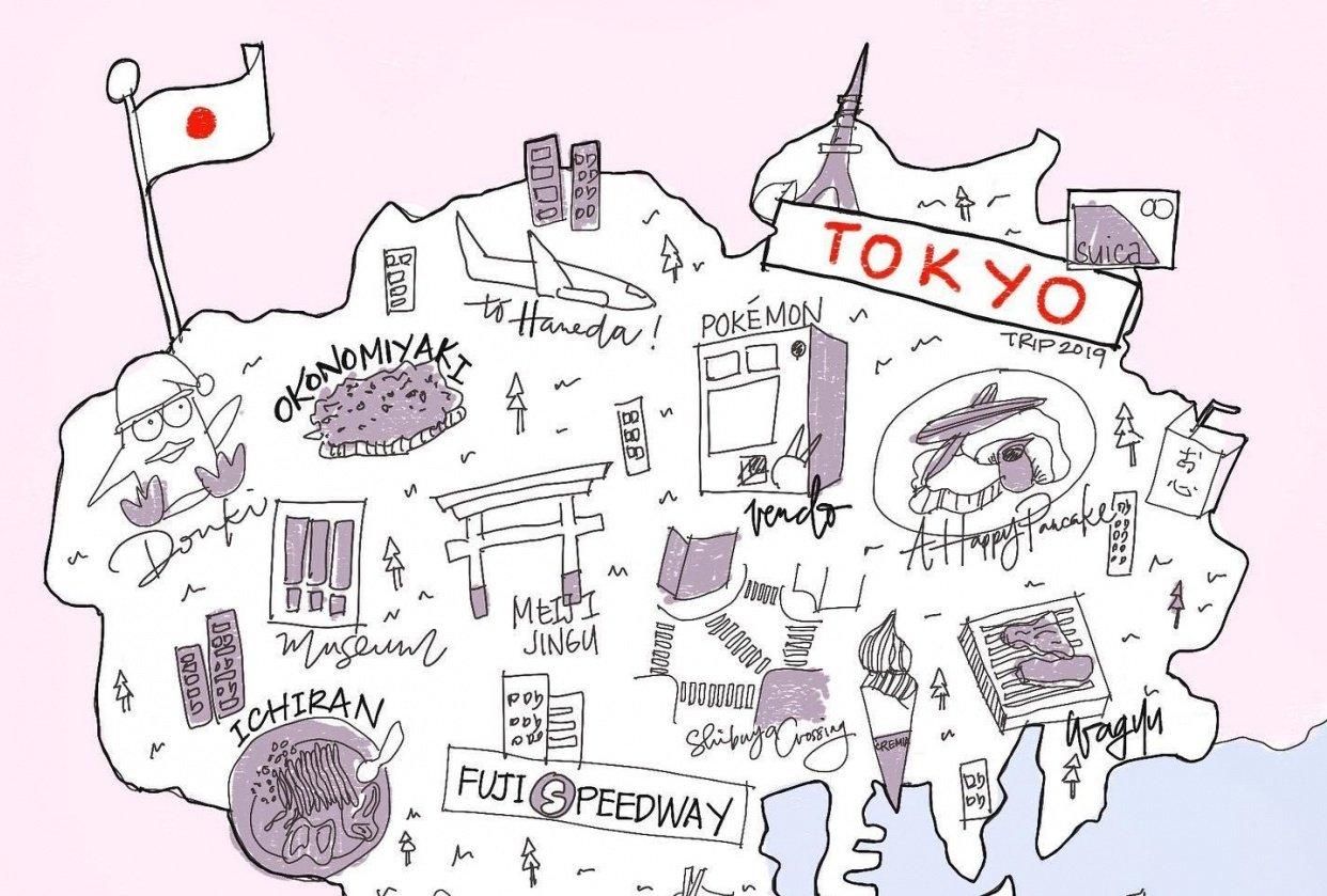 Japan Trip 2019 - student project