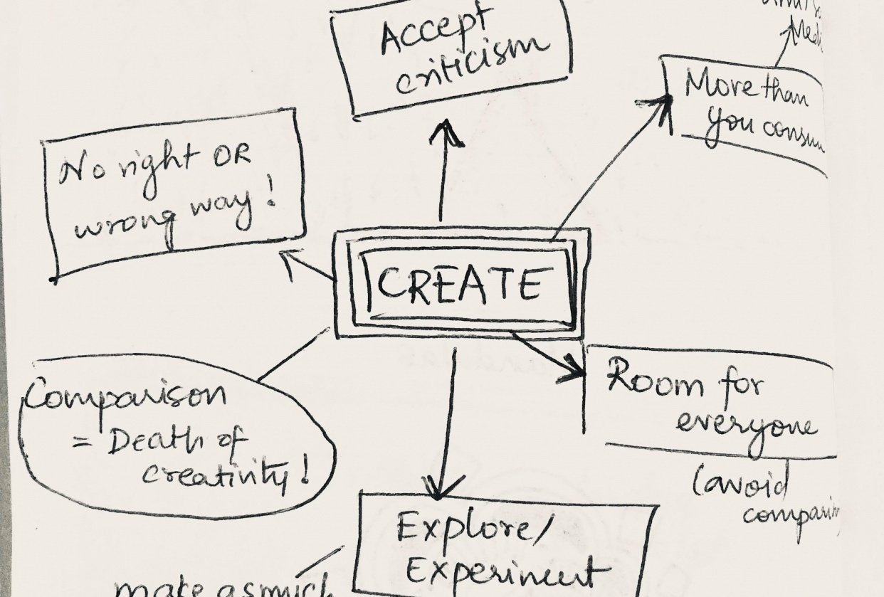 Start Creating! - student project