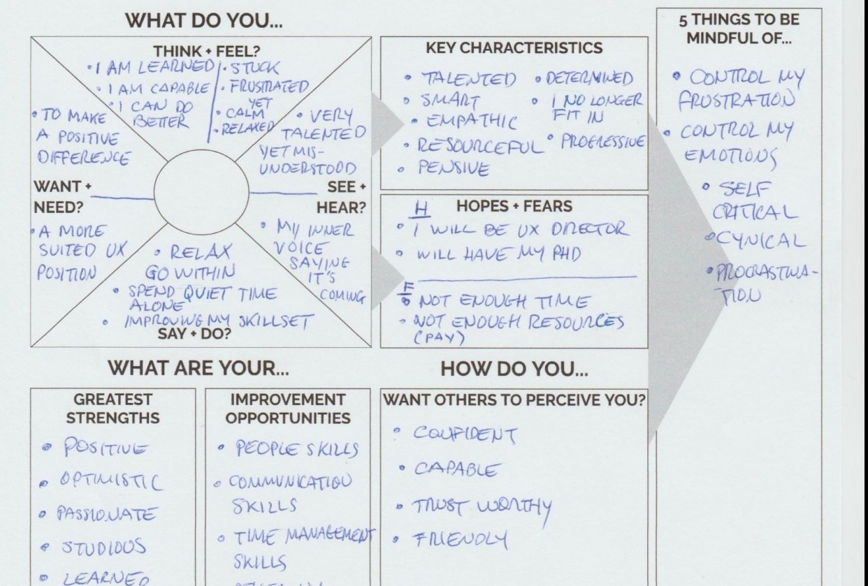 Career Development: Creating an Action Plan with Design Thinking - student project