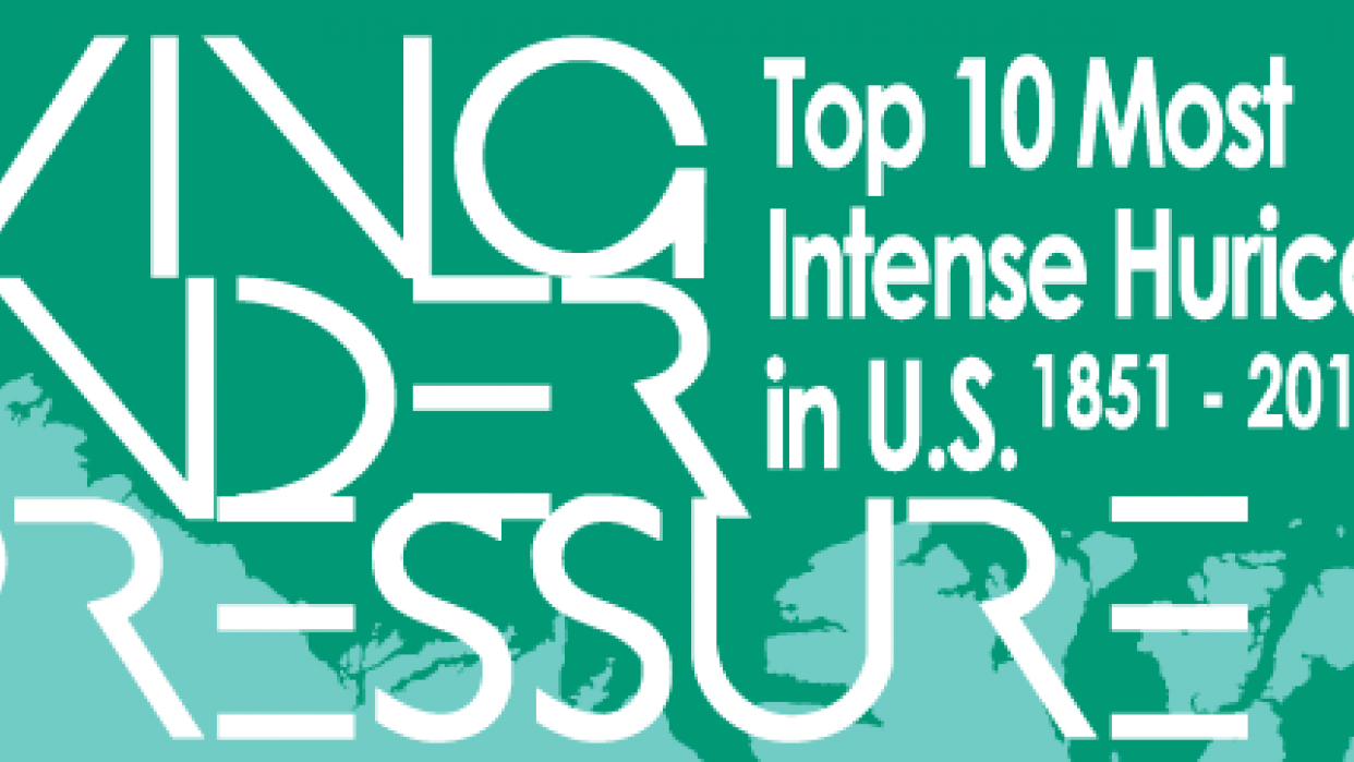 Living Under Pressure - Top 10 Most Intense Hurricanes in US - student project
