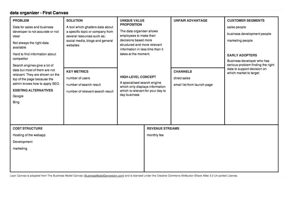 Data Organizer  - student project
