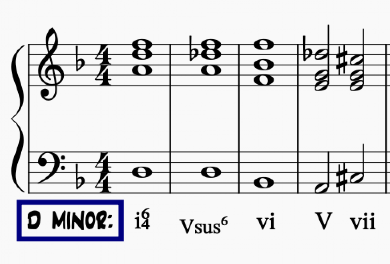 i'm having a hard time defining these chords - student project