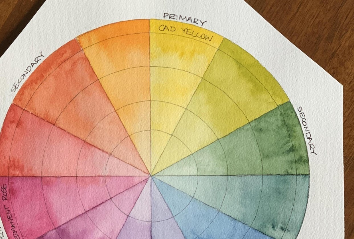 Watercolor Colorwheel - student project