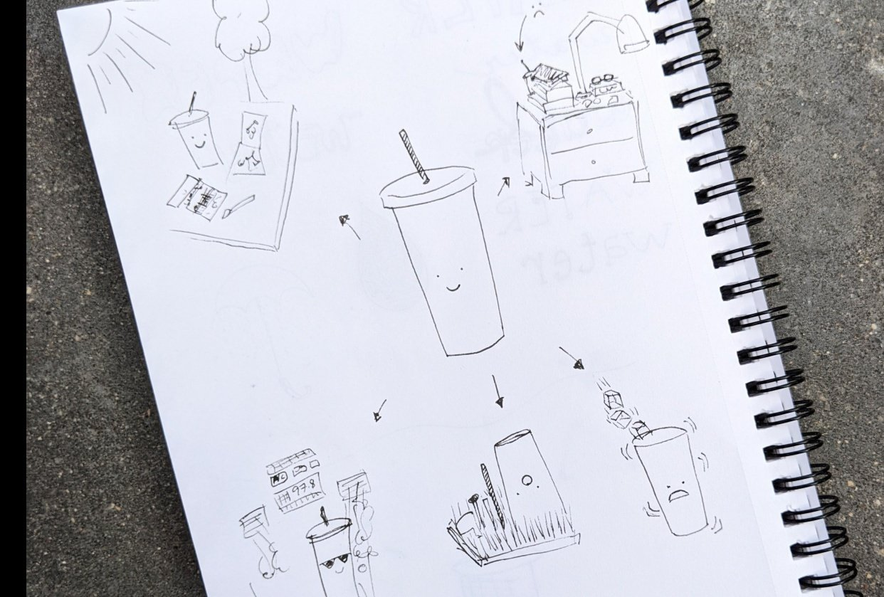 Water Cup Doodles - student project