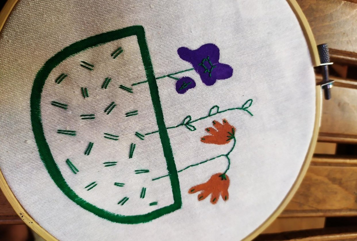 Embroidery - First Project - student project