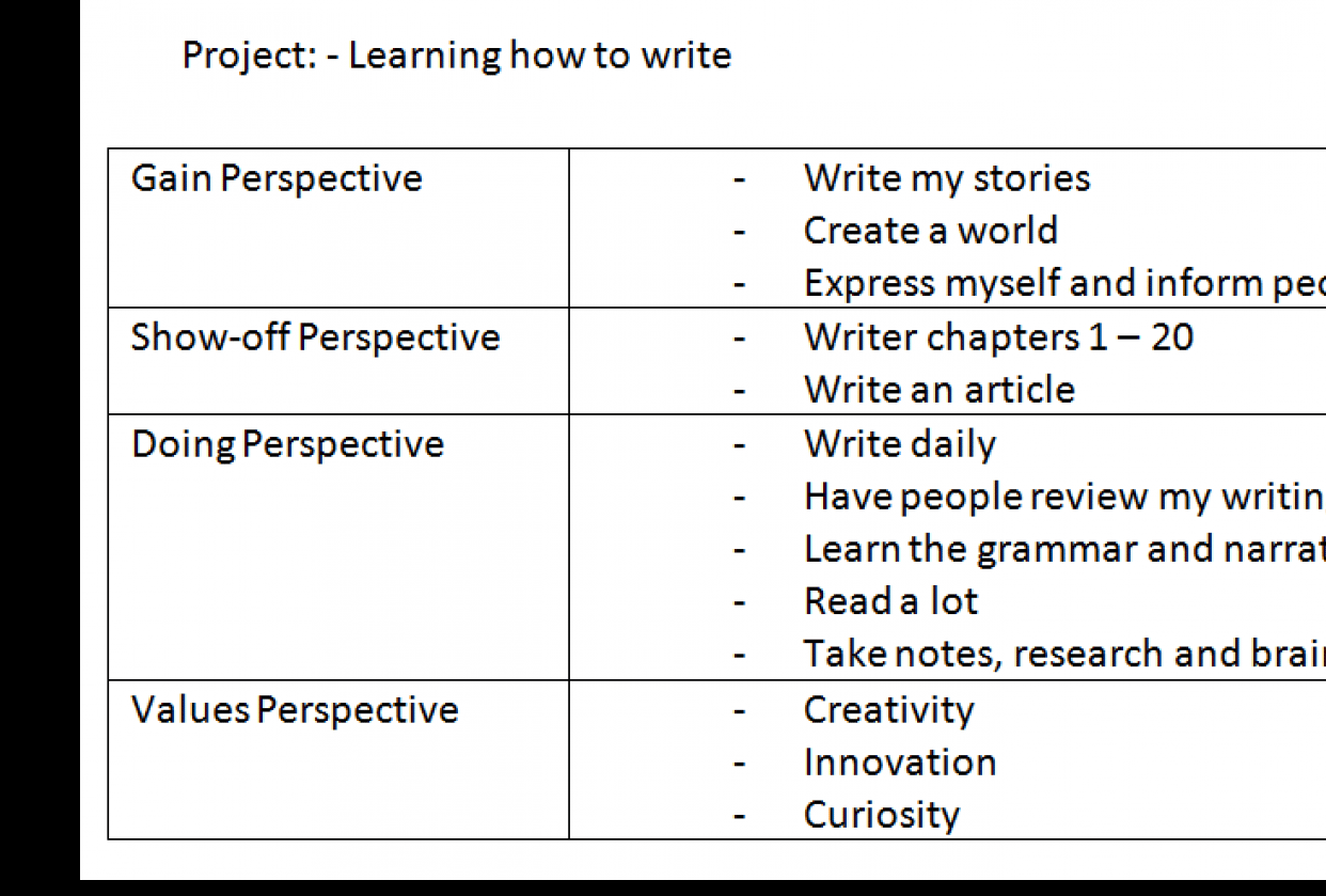 Learning how to write - student project