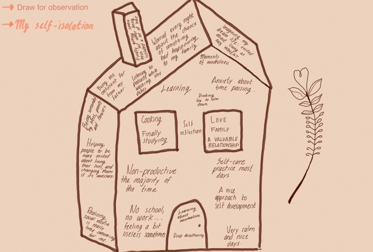 Draw for observation: my self isolation heart - student project
