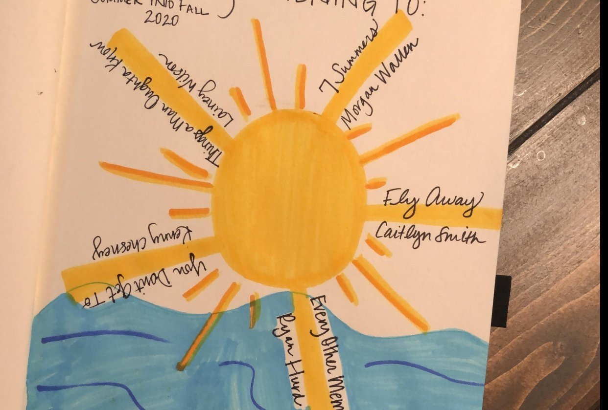 Illustrated Journaling -14 days of prompts..... - student project