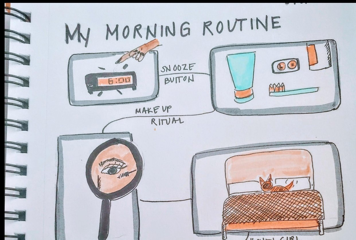 My Morning Routine - student project