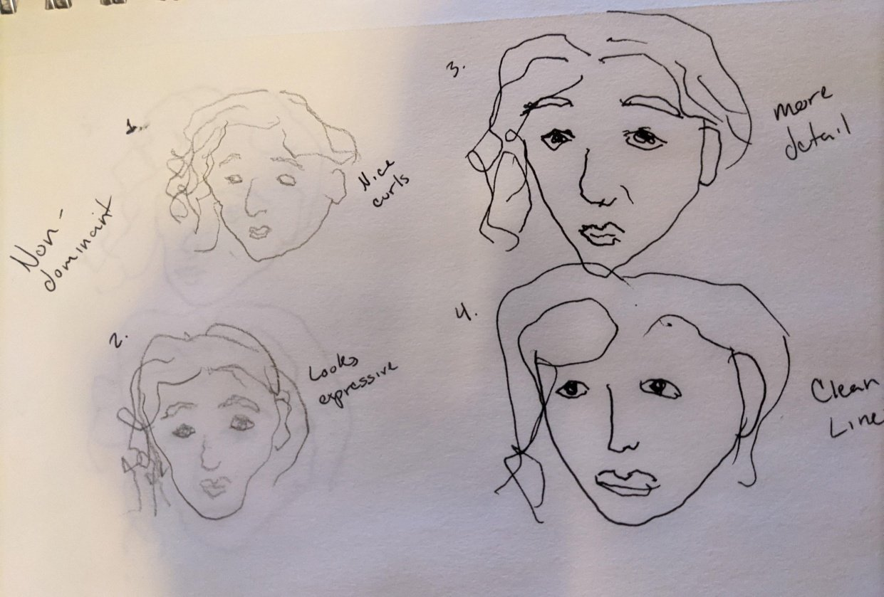 Self portraits - student project