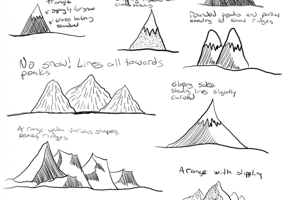 Sketches and notes - student project