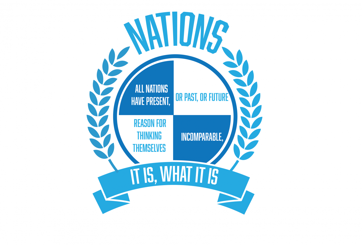 NATIONS - student project