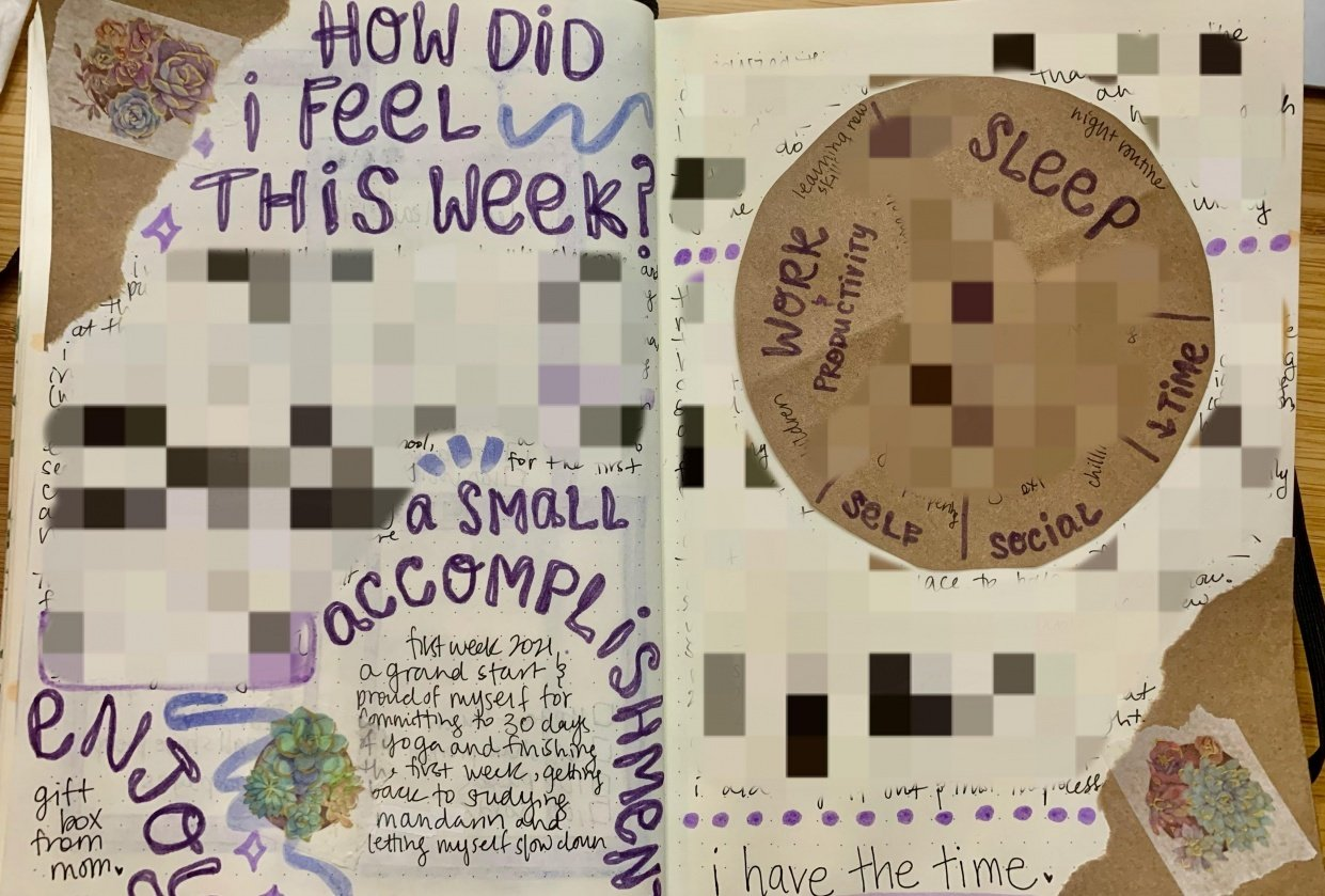 Art Journaling for Self-Discovery - student project