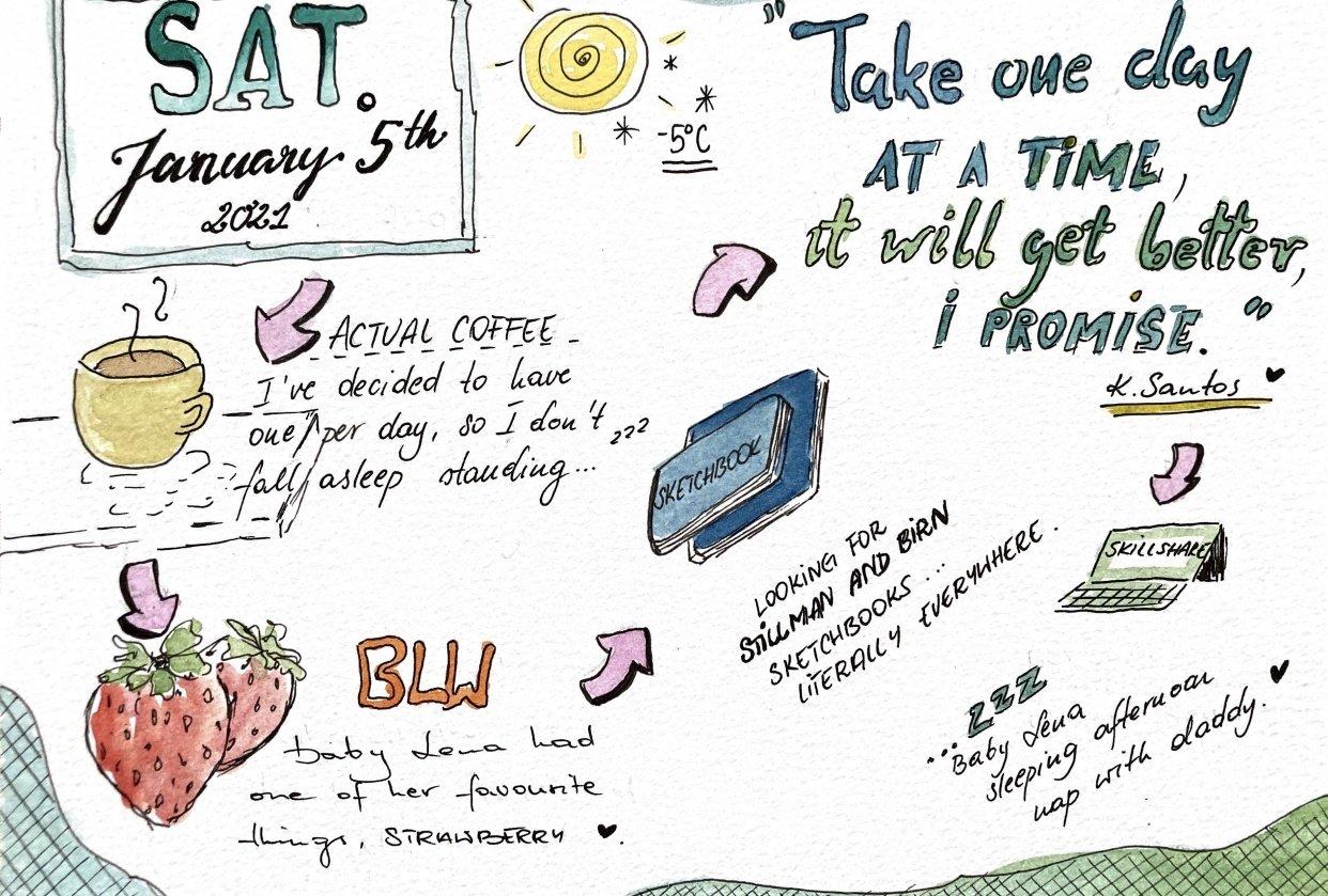 Sketchbook Illustrations - student project