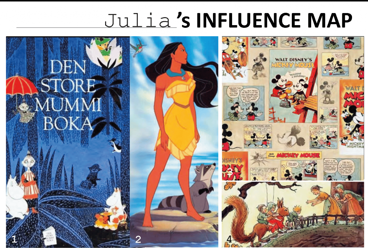 Julia's Childhood Influence Map - student project