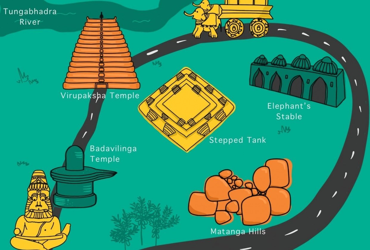 Hampi India - student project