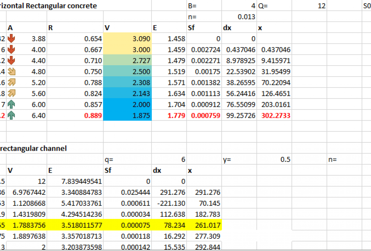 Excel - student project