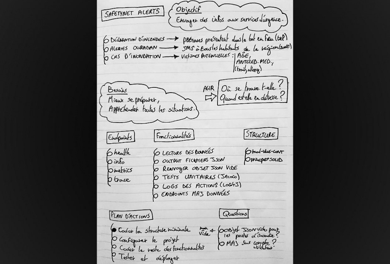 French notes on a computer science project - student project