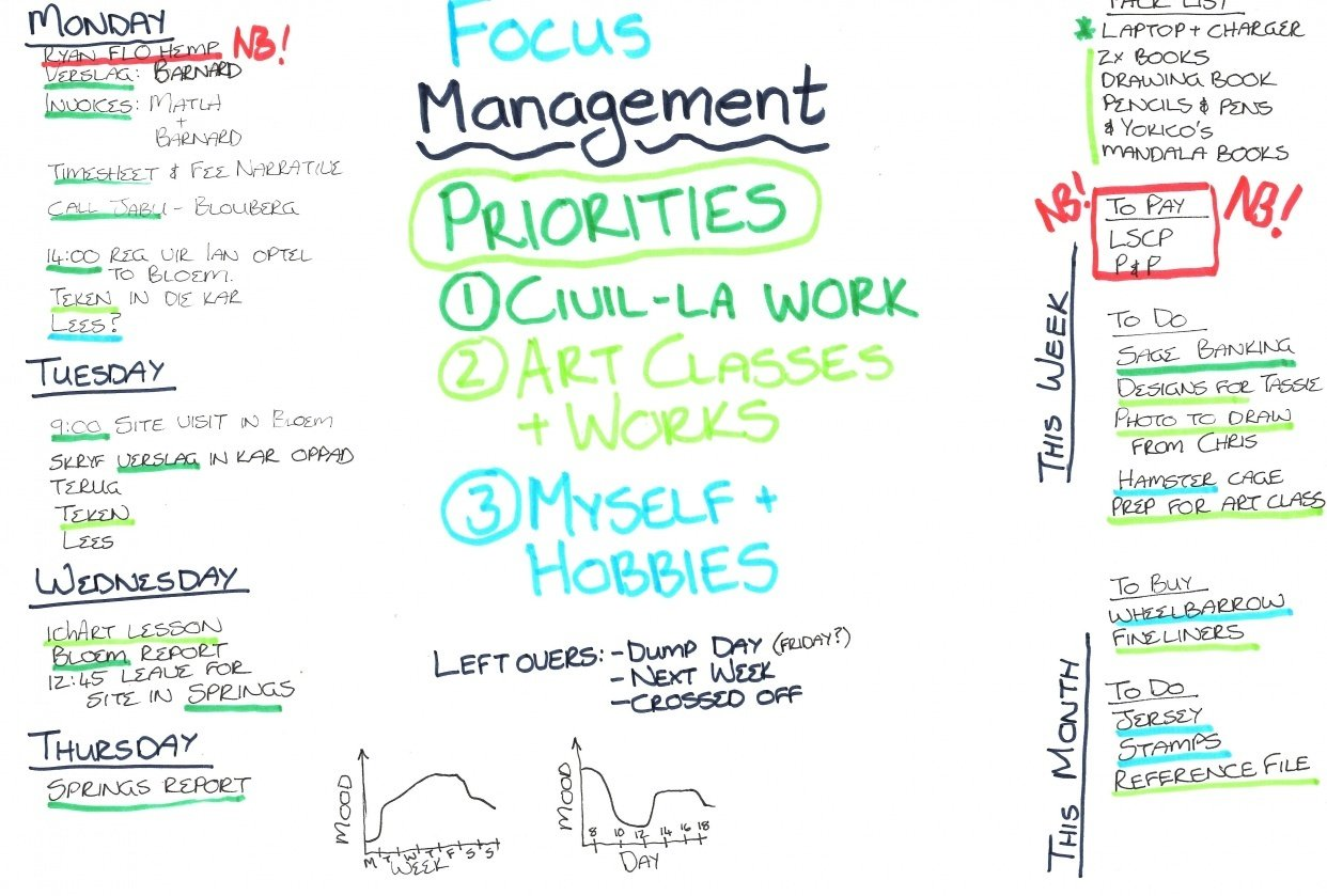Focus Management this week :) - student project