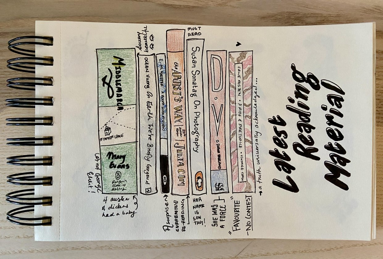 Illustrated Journal (by a non illustrator) - student project