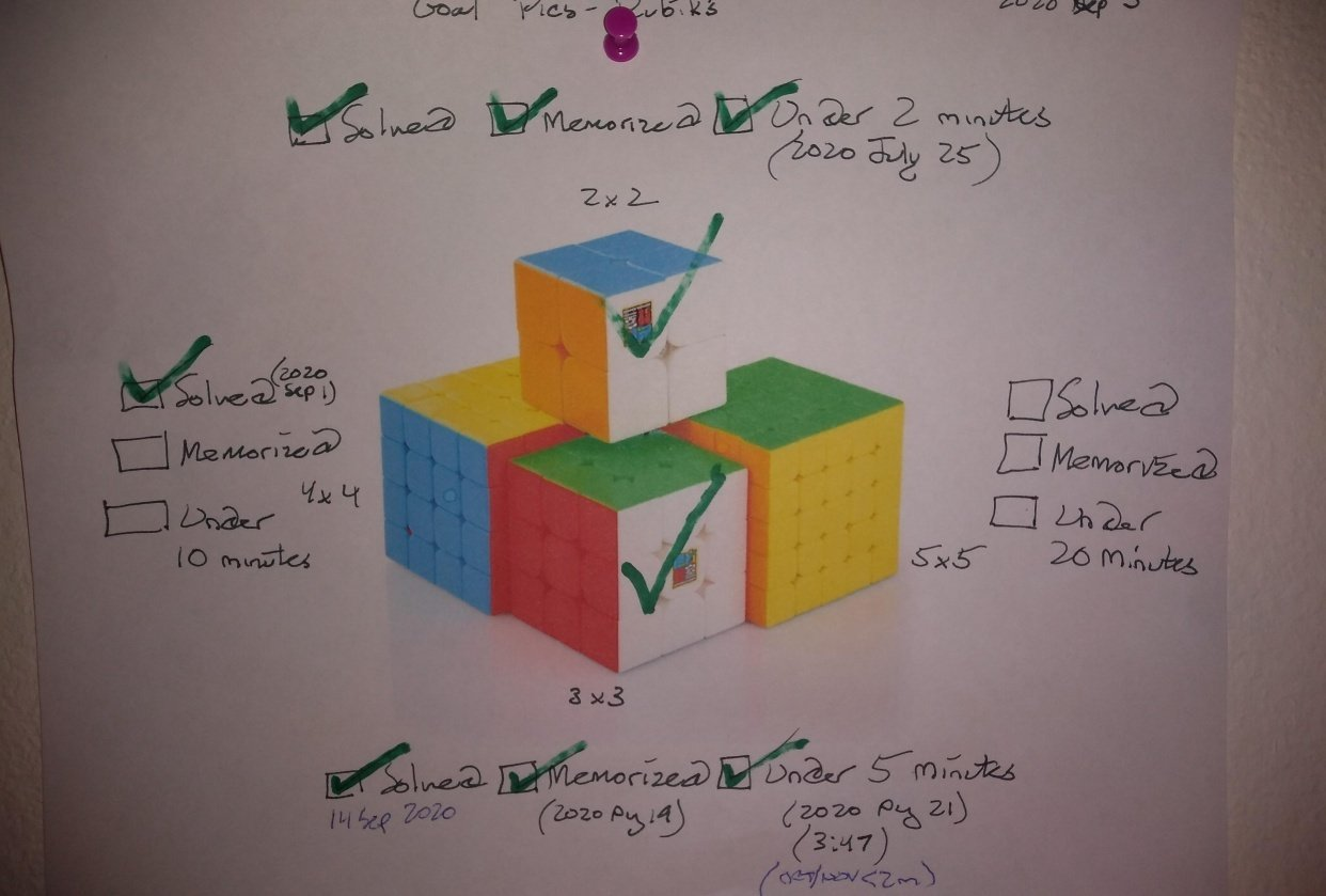Solve 4x4 Speed Cube - student project