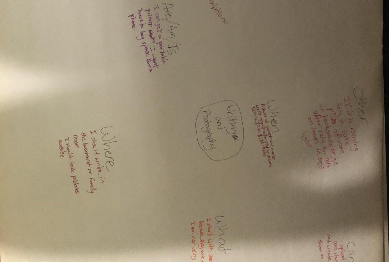 Brain Dump Map - student project