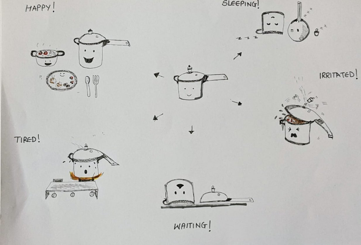 Story of my pressure cooker - student project