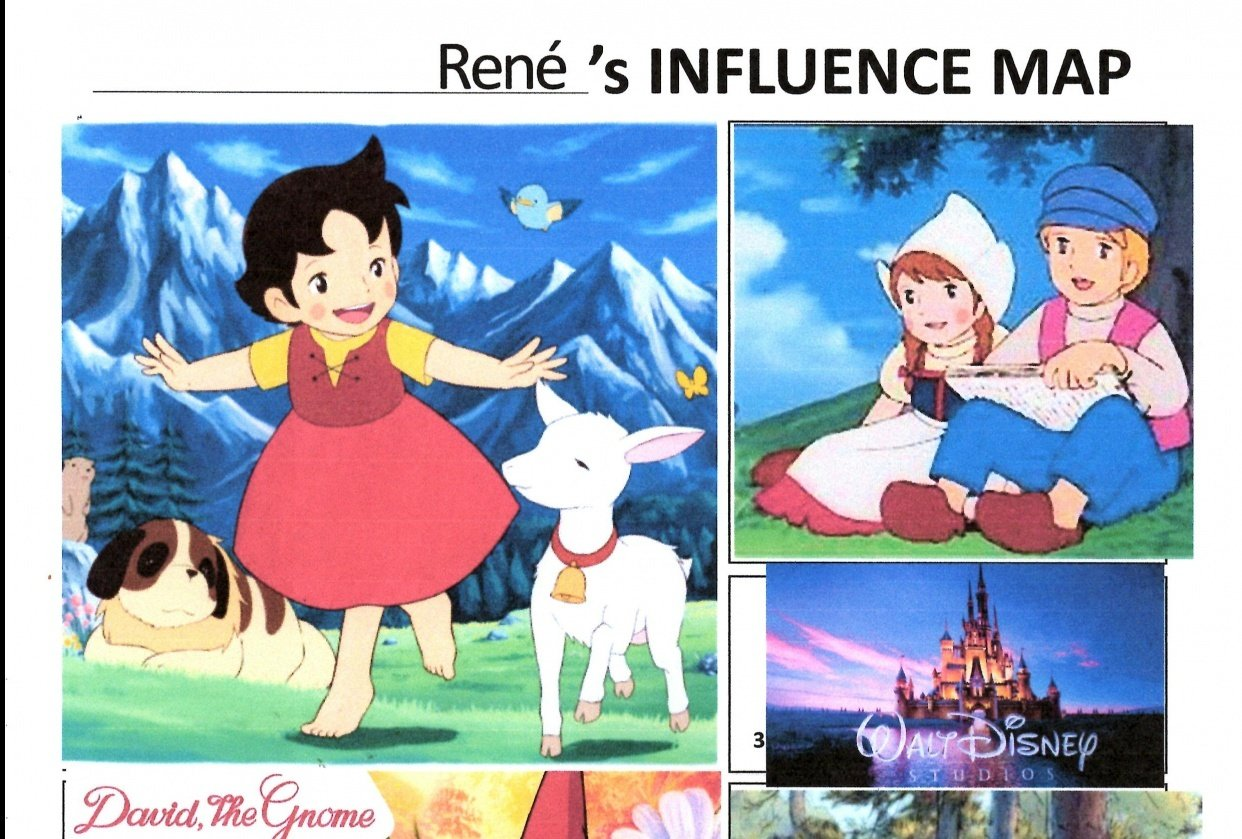Childhood Influence Map - student project
