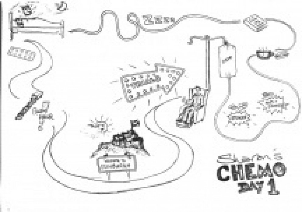 My Chemo Journey: A stress-free map... so you don't have to. - student project