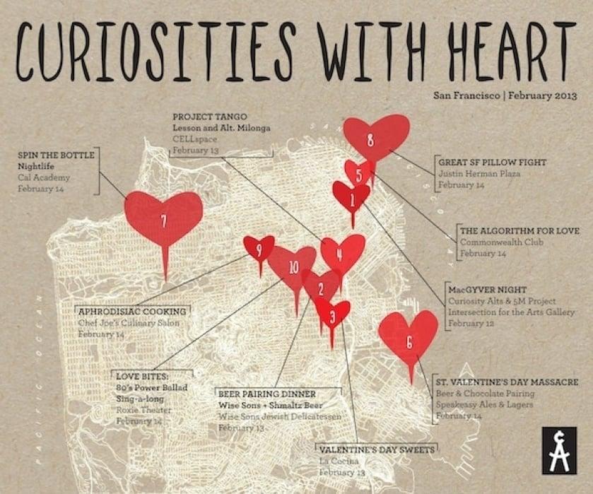 Curiosity Maps - student project