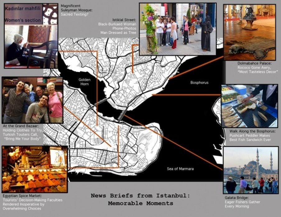 Memory Mapping Istanbul - student project