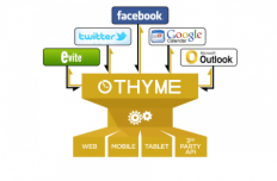 THYME: You Live. We Organize  - student project