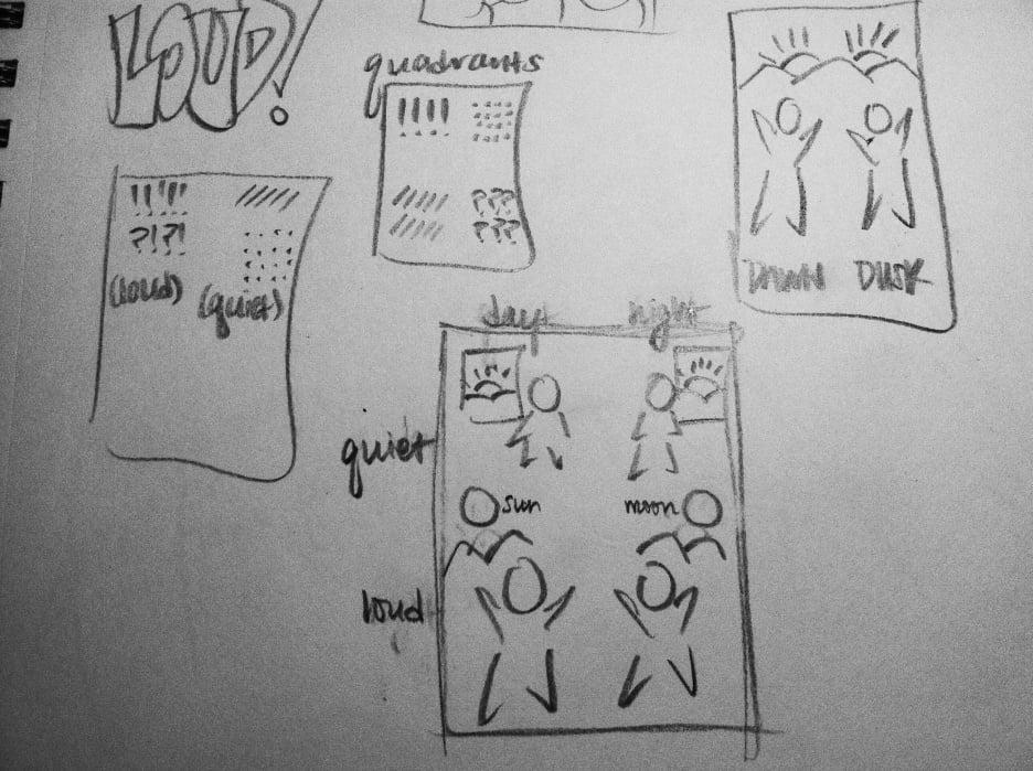 Quadrants. - student project
