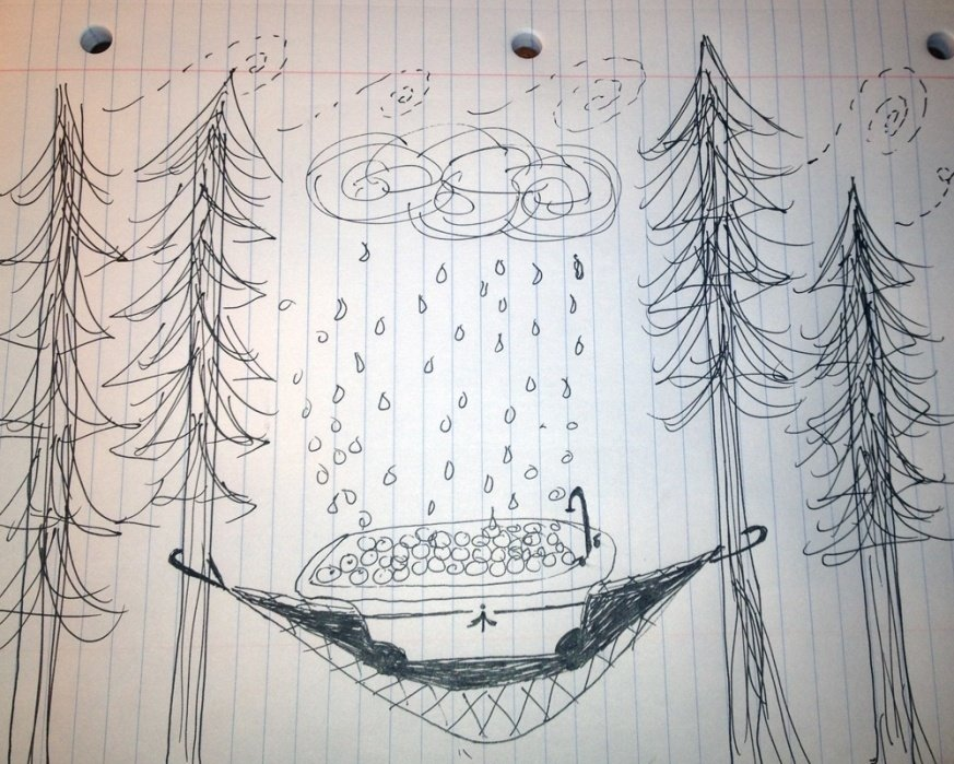 redwoods and bubble baths - student project