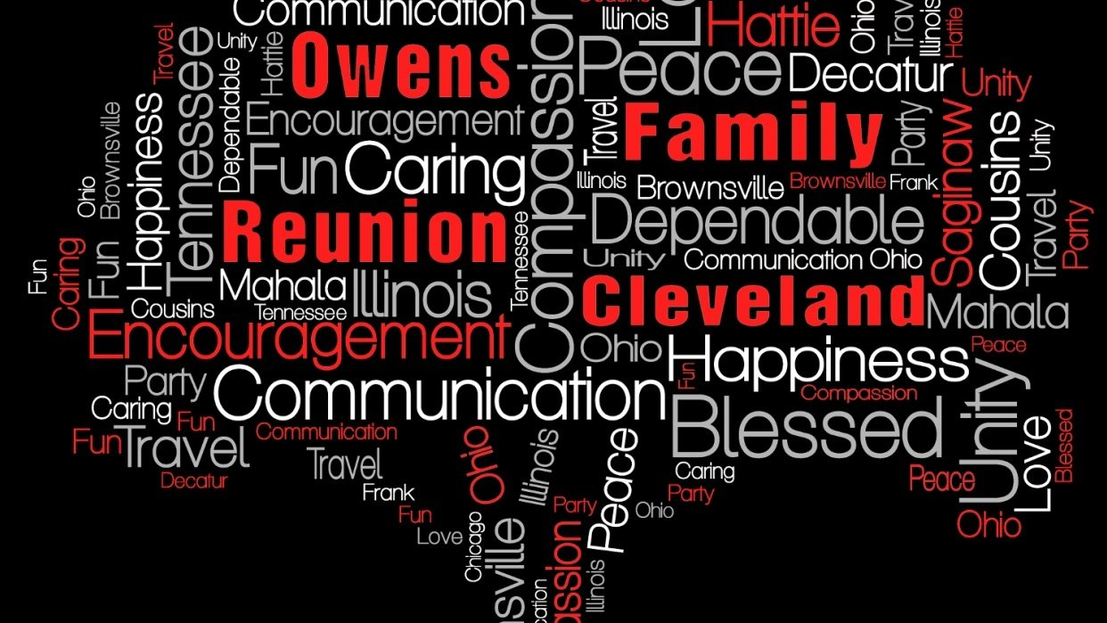 Word Cloud  Tree for a Family Reunion! - student project