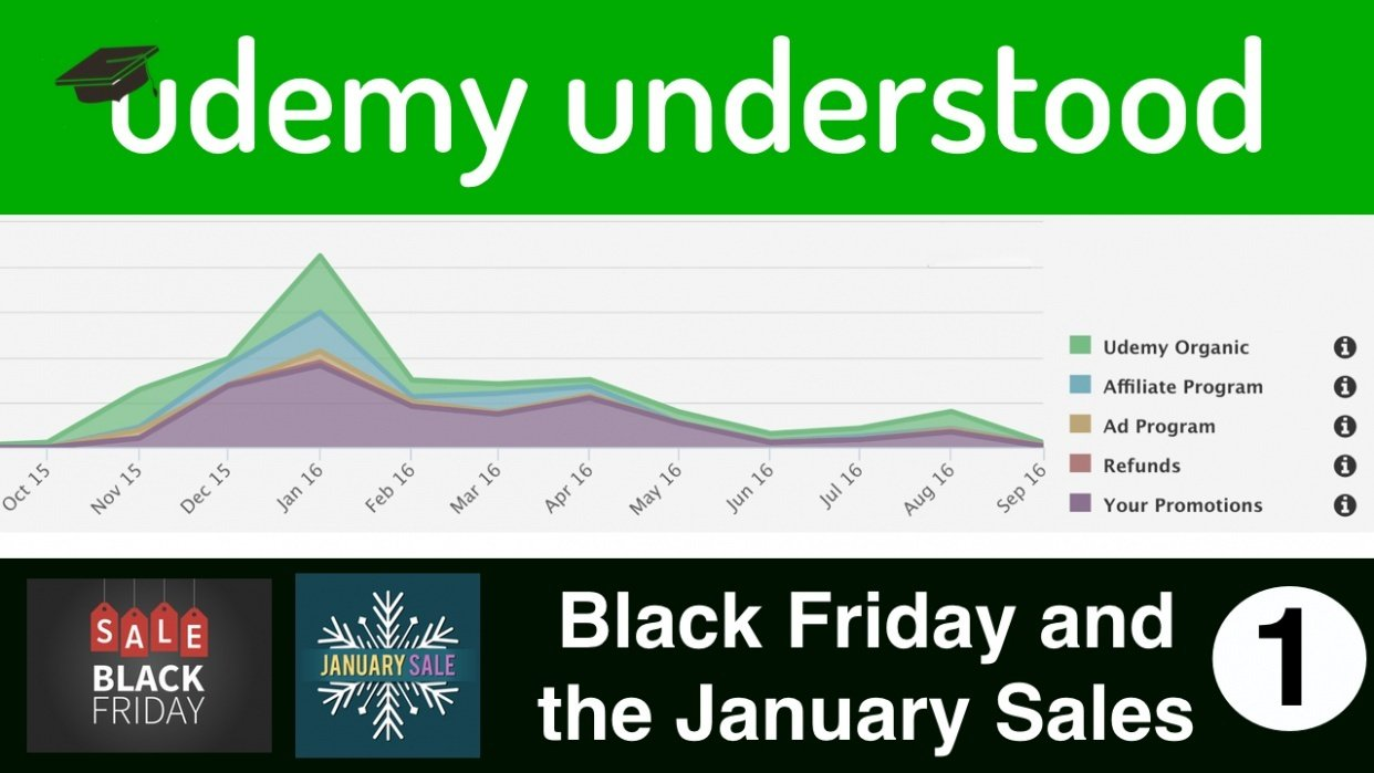 6 New Courses Before Black Friday Promotions - student project
