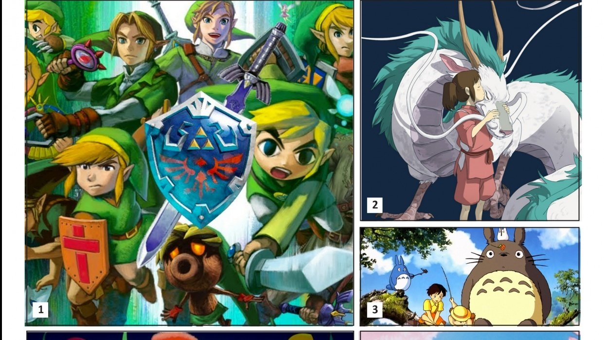 My Influence Map - student project
