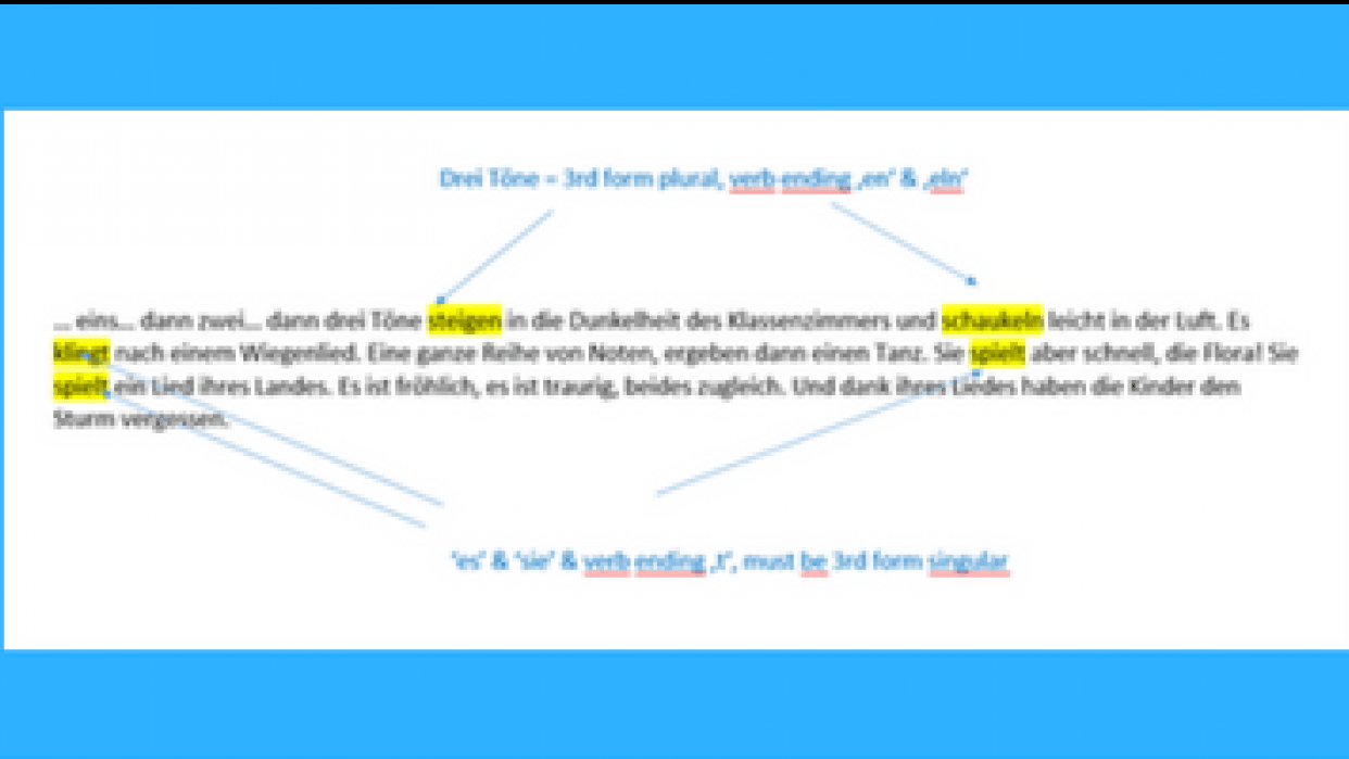 Another way to practise German grammar - student project