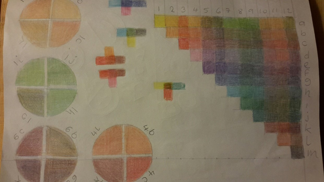 Mixing colours - student project