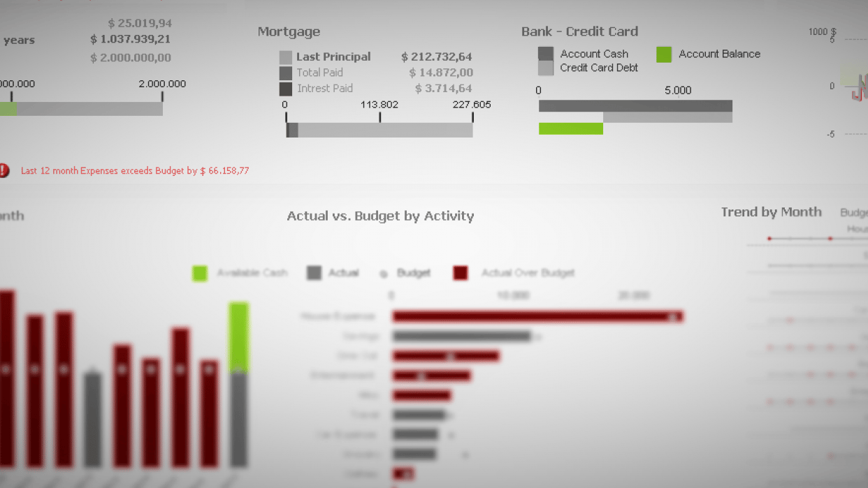 Data Visualization for Business Intelligence - First Steps - student project
