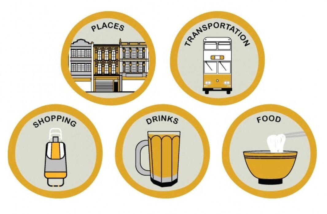 Singapore Inspired Icons for My Blog - student project