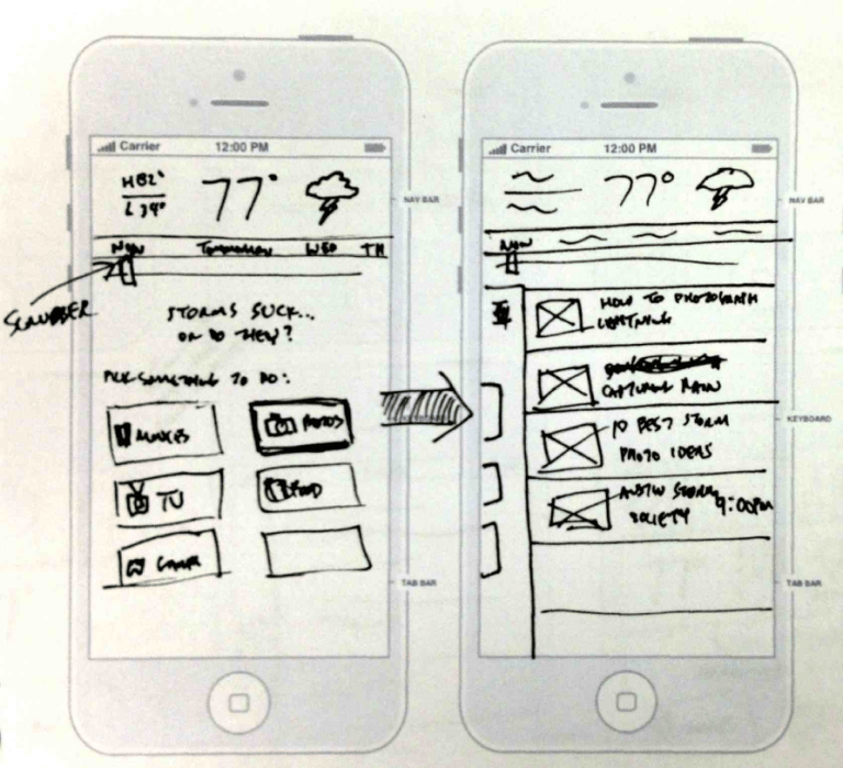 WeatherDo: Local, Weather-Based Recommendations - student project
