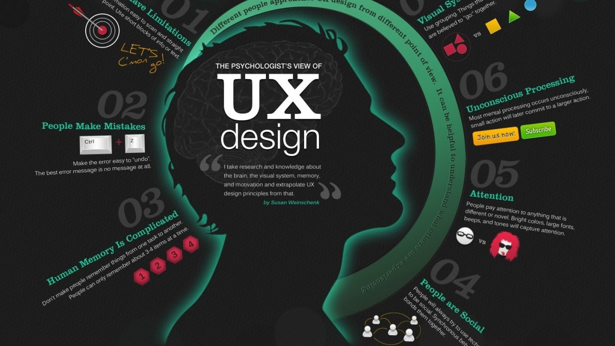 Become a UX designer - student project