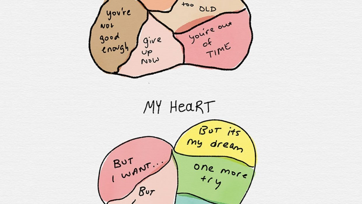 Brain and Heart - student project