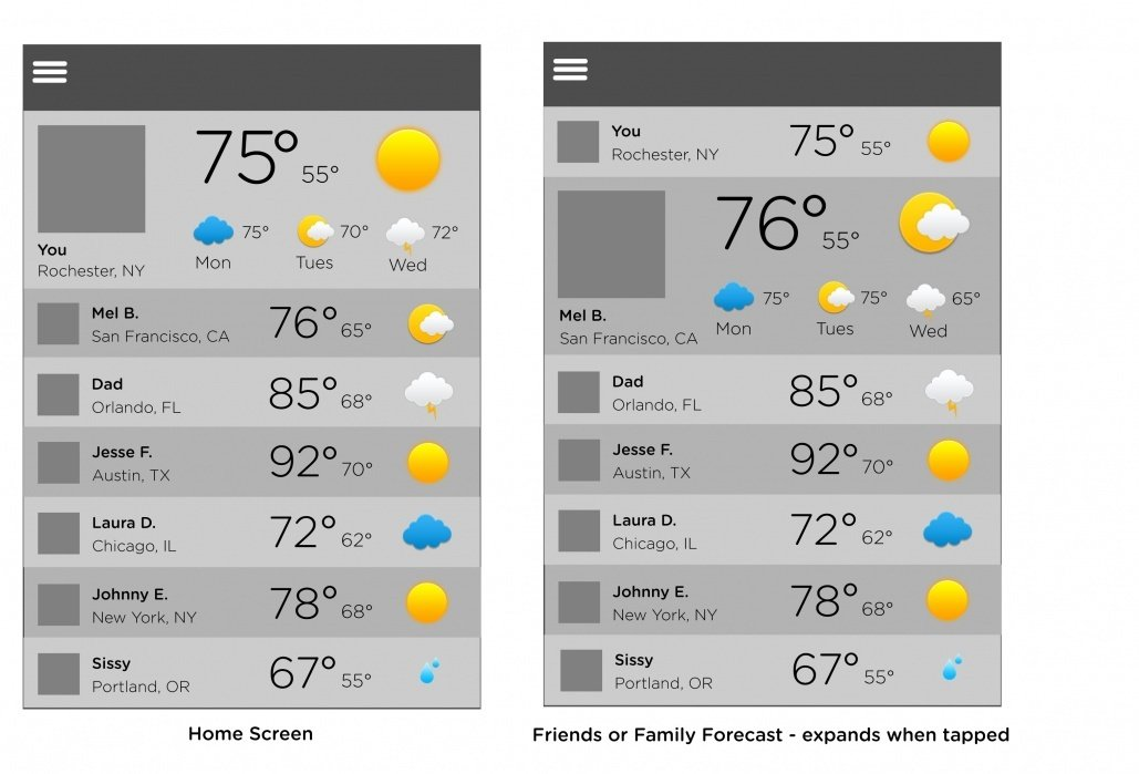 temp Weather App - student project